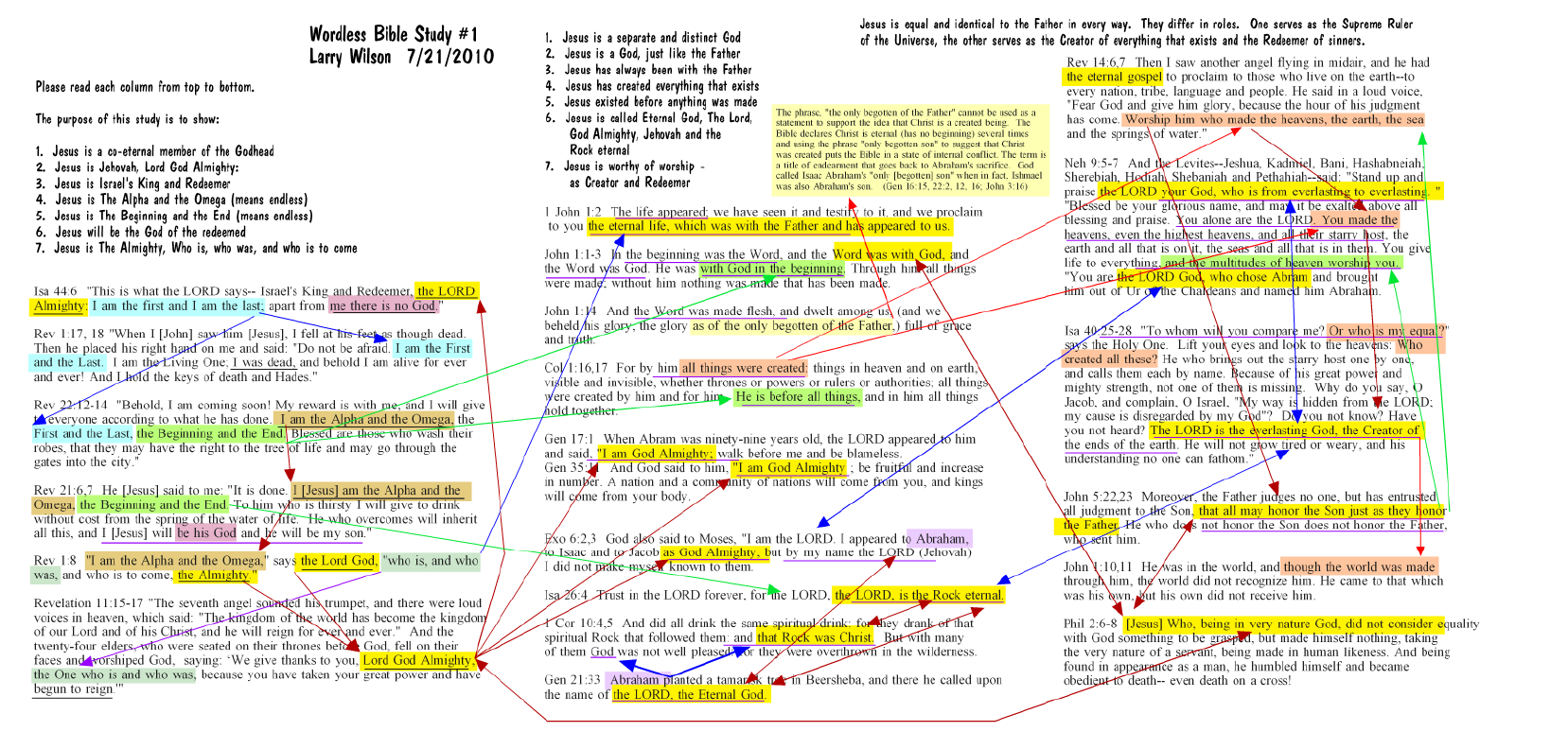 Bible Prophecy Study by Topic